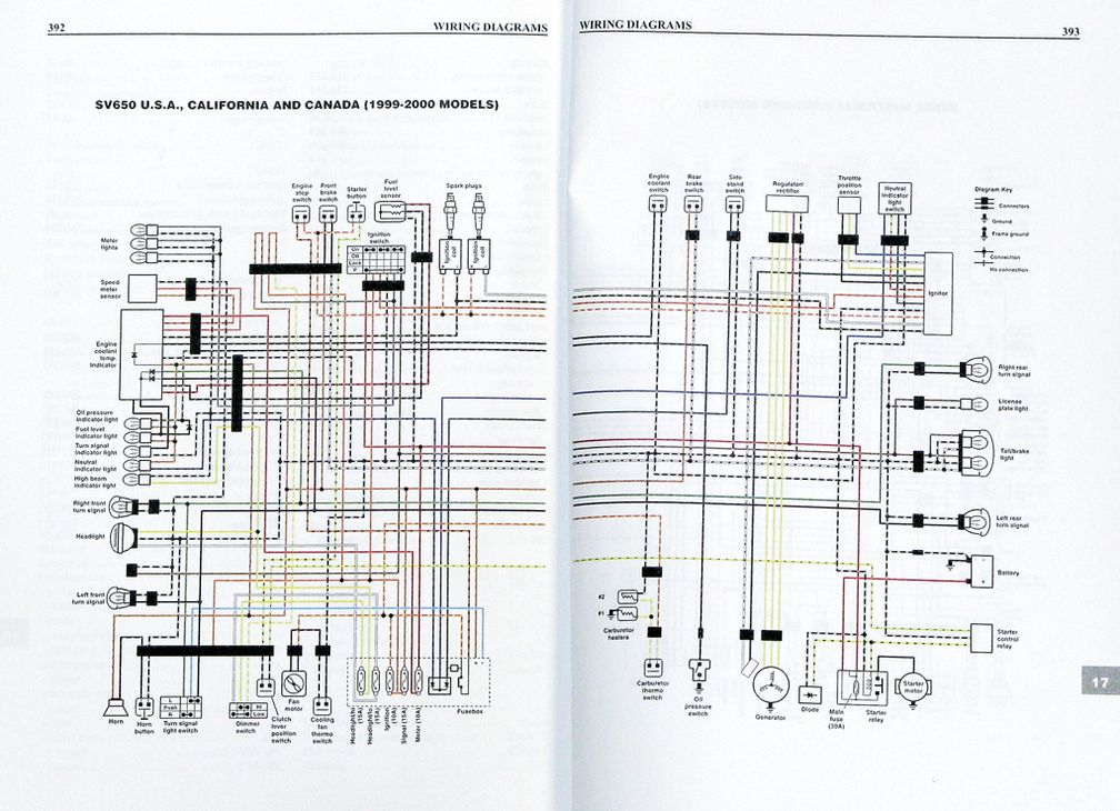 Basic Electronic Troubleshooting | Motorcycle Cruiser on harley chopper wiring harness, harley sportster wiring harness, harley wiring diagram for dummies, harley davidson speaker wiring, harley wiring harness kits, columbia wiring harness, harley davidson stator wiring, cobra wiring harness, harley davidson stereo wiring diagram, mitsubishi wiring harness, harley davidson wiring color code, mercury wiring harness, harley softail wiring harness, royal enfield wiring harness, harley davidson trailer wiring diagram, harley davidson wiring connectors, motorcycle wiring harness, harley wiring harness diagram, harley shovelhead wiring harness, piaggio wiring harness,